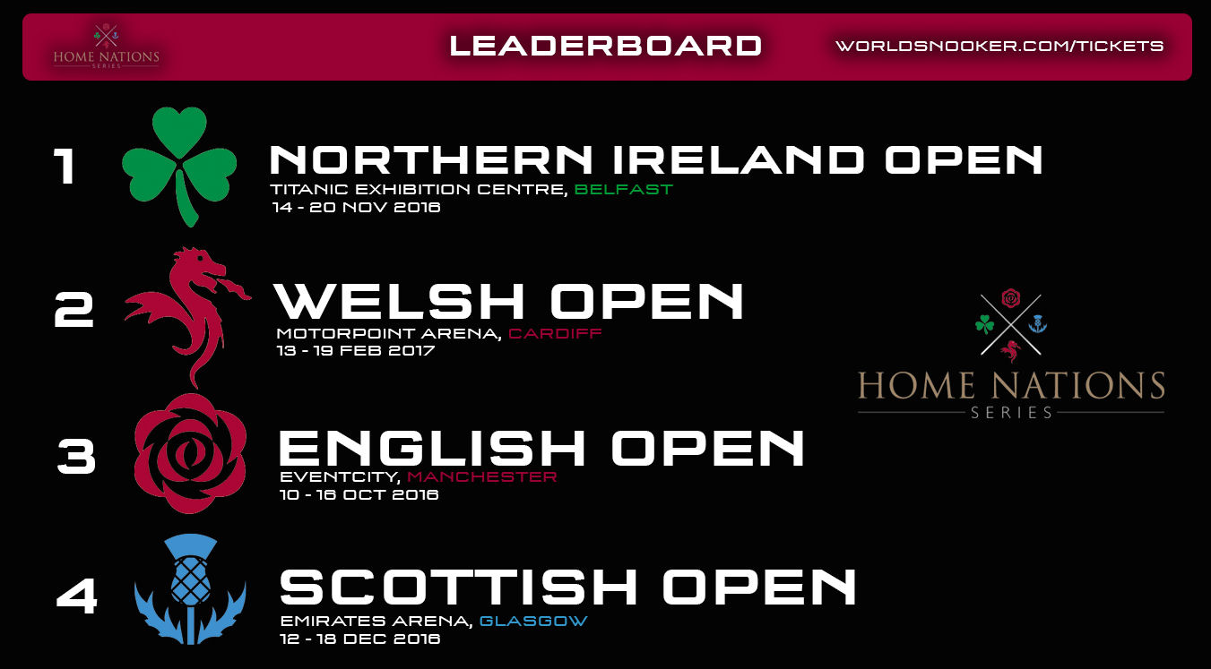 home-nations-leaderboard.jpg