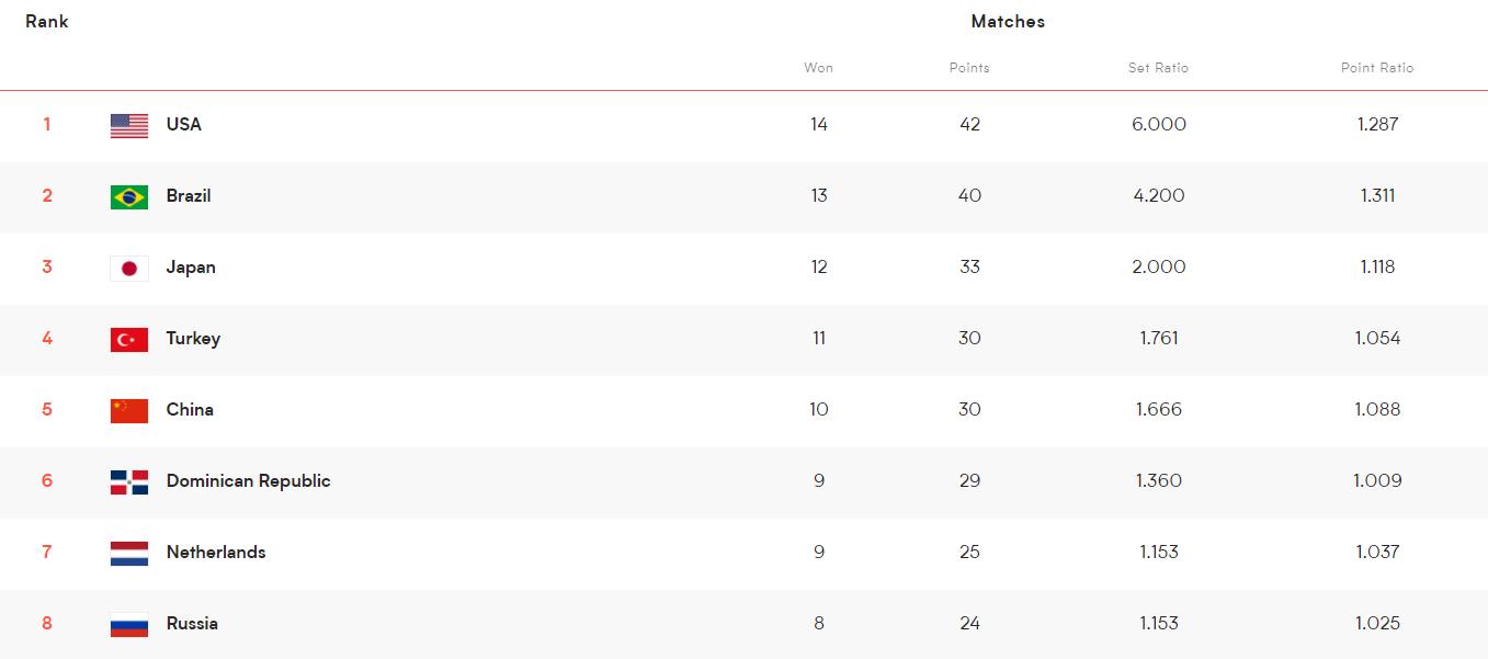 比赛排名.png