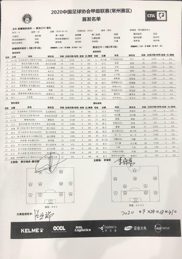 萨比提失半场大单刀 新疆雪豹纳欢0-0黑龙