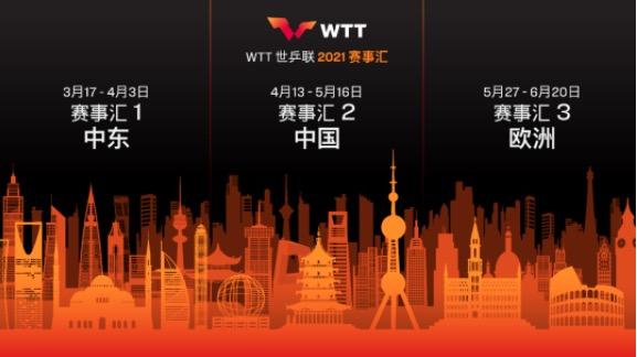 """WTT世乒联宣布2021年""""赛事汇"""",开启乒乓"""