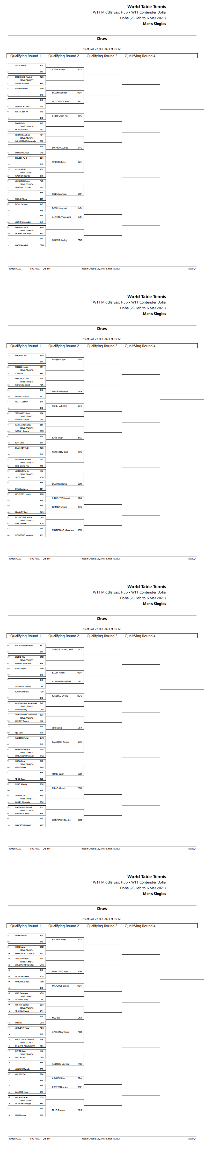 MS-Qualifying-Draw_0.png