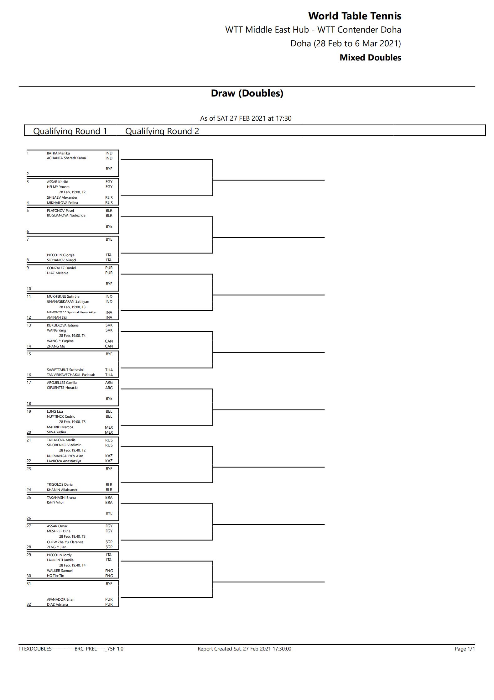 XD-Qualifying-Draw_00.png