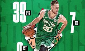 【NBA综述】詹姆斯三双三连击 又见超神海沃德